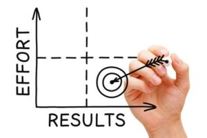 Results + Effort